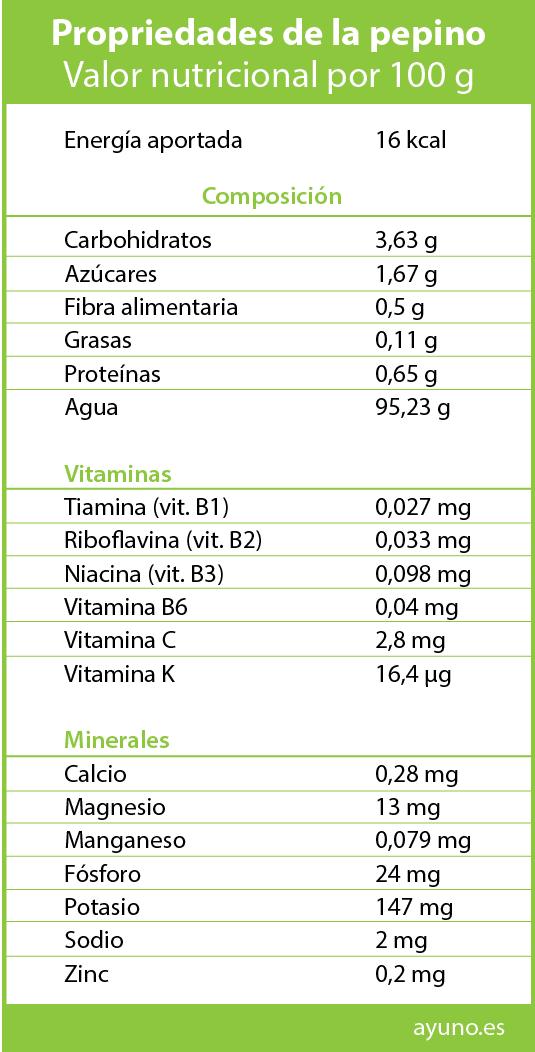 propiedades nutritivas de los pepinillos en vinagre