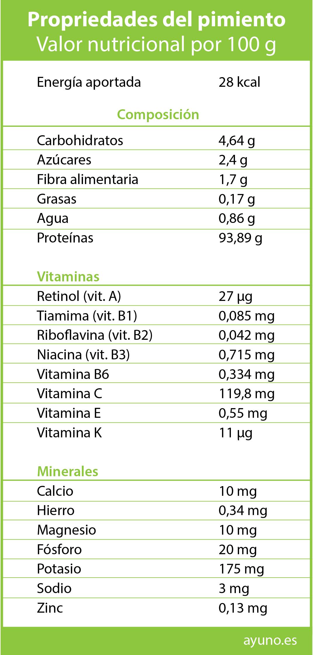Valor nutricional del pimiento