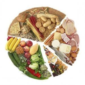 Beneficios de la dieta disociada